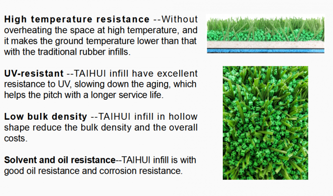 Environmental Friendly Artificial Grass Infill SEBS Rubber Granules Odorless Anti-Static With TPE / TPV At FIFA Standard 2
